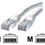 Roline Patch-Kabel SFTP-Kabel CAT 6 21.15.0831 1 m Grau